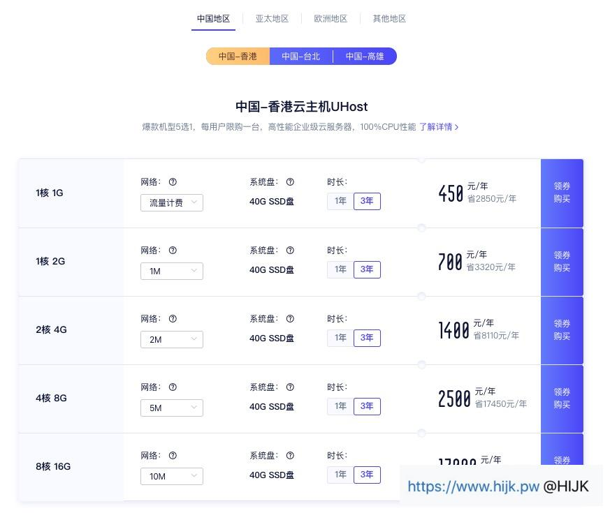 ucloud香港服务器套餐列表